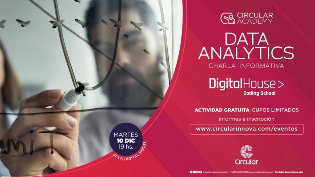 data analytics digital house en nordelta circular cowork